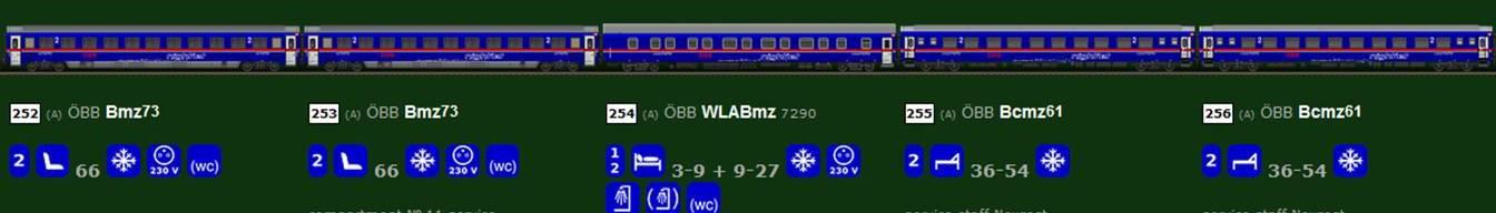 Treinsamenstelling Nightjet München - Rome (bron vagonweb.cz)