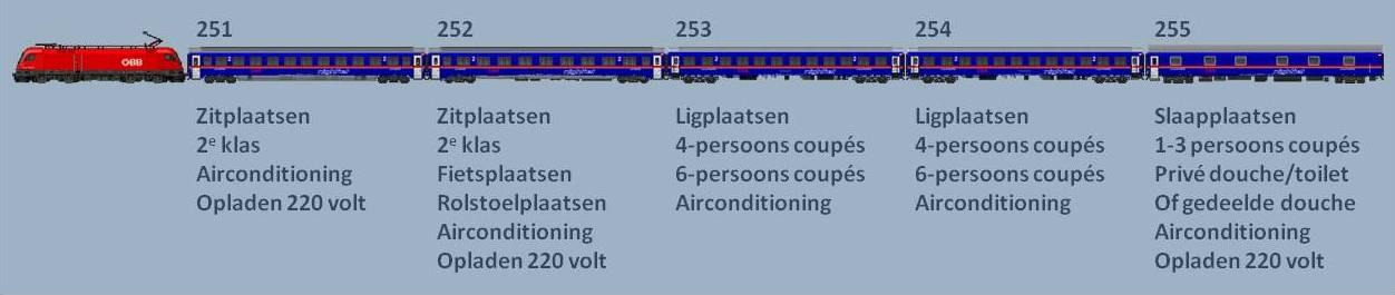 Treinsamenstelling ÖBB Nightjet Düsseldorf - Wenen (bron vagonweb.cz)