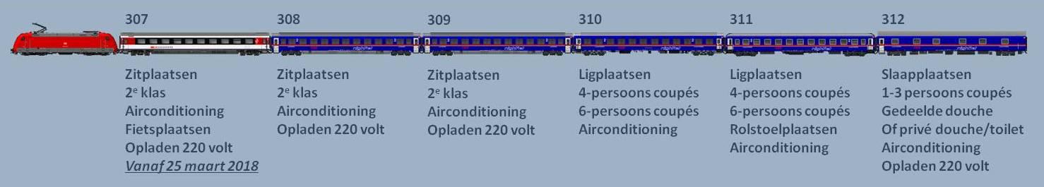 Treinsamenstelling ÖBB Nightjet Hamburg - Zürich (bron vagonweb.cz)
