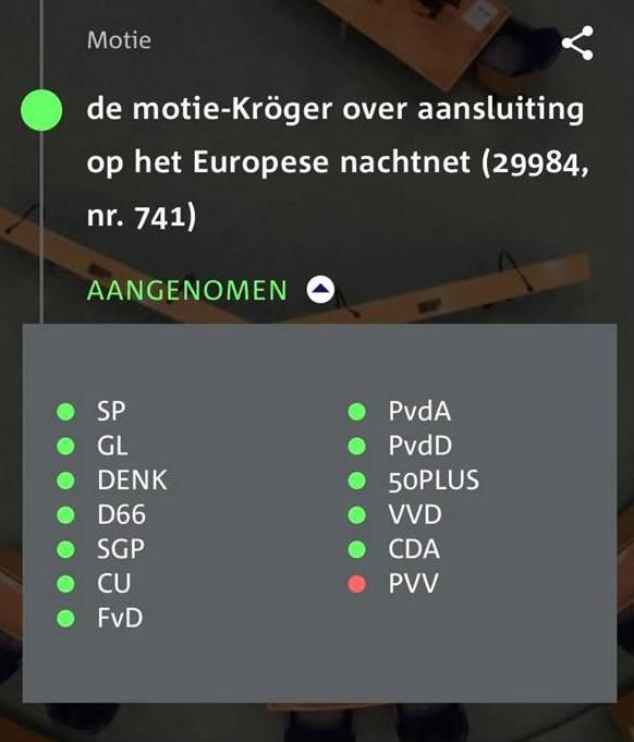 UItslag van de stemming over de motie-Kröger over nachttreinen
