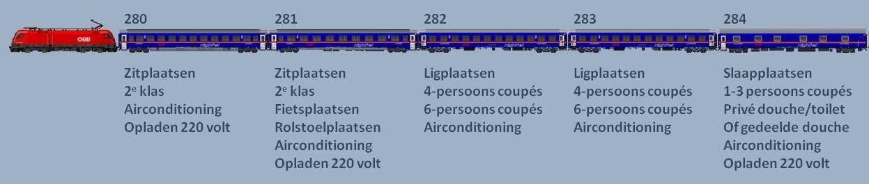 Treinsamenstelling ÖBB Nightjet Düsseldorf - Innsbruck (bron vagonweb.cz)